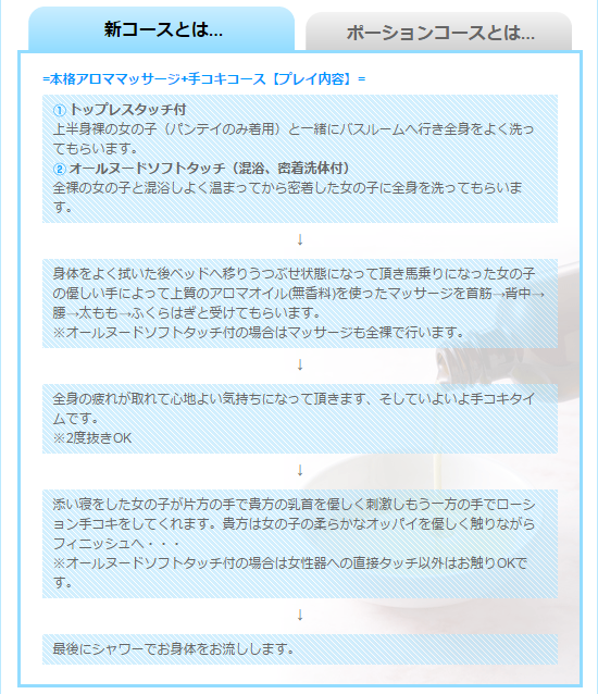 愛Loveポーション3