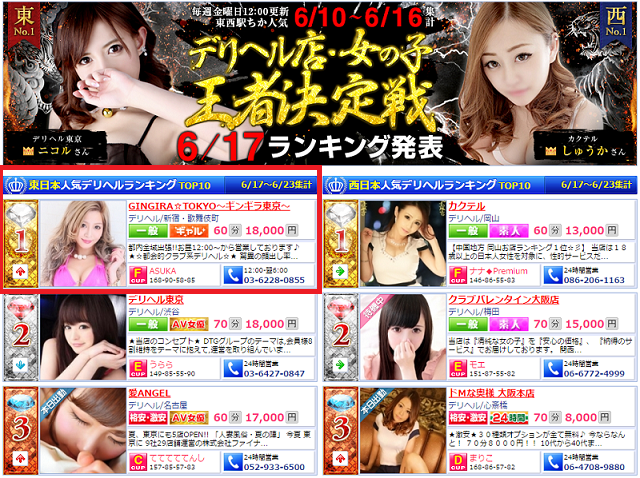東日本人気デリヘルランキング